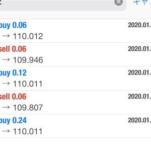 1月21日FXEA自動売買ソフト収益