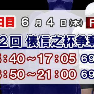 F1 俵信之杯争奪戦買い目情報【函館競輪予想6/4】