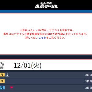 F1 西日本スポーツ杯買い目情報【小倉競輪予想12/1】
