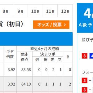 F1 水都杯争奪戦コロナワールド賞買い目情報【大垣競輪予想6/14】