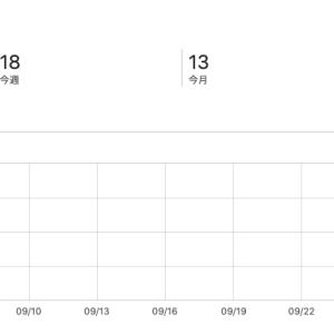 なぜあなたのブログ記事は読まれないのか?PVを2倍に増やす方法