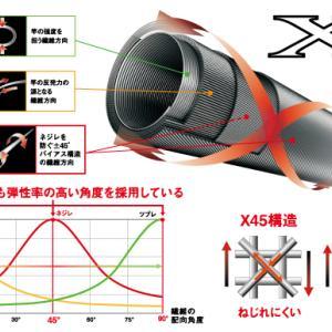 またまたダイワ(Daiwa)のエギングロッド「エメラルダス」が…50%オフ!