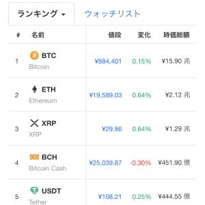 トロンTRX 仮想通貨ランキング11位‼️1.82円‼️