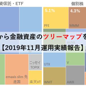 今月から金融資産のツリーマップを追加【2019年11月末 運用実績】