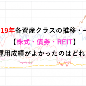 2019年各資産クラスの推移・一覧【株式・債券・REIT】