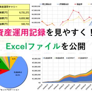 資産運用記録を見やすく!Excelファイルを公開