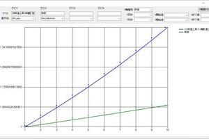 低成長環境での資産形成シミュレーション-どう生きるかによる答えのない資産運用