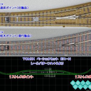 ◆鉄道模型、TOMIXさんの公式基本レールパターンが既にストレスポイント状態です!
