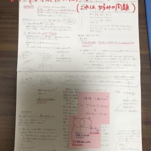 東大生のまとめノート公開