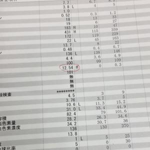 治療後の診察日【2018年6月22日】