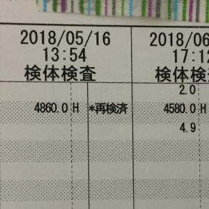 治療できそう\(^o^)/【2018年7月4日〜6日】
