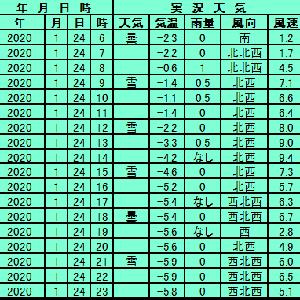 1月24日【札幌】