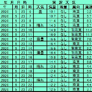 5月23日【札幌】