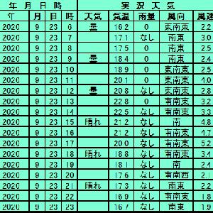 9月23日【札幌】