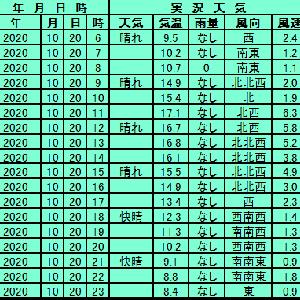 10月21日【札幌】