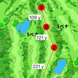 ゴルフと心技体