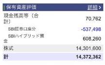 なんと、資産1,400万円越え!!