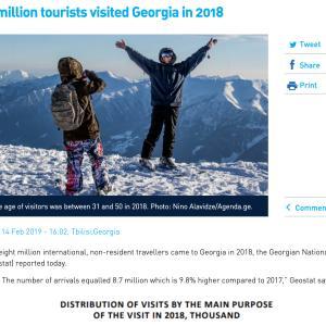 ジョージア共和国の年間外国人観光客数は800万人越え!!!!!!!!