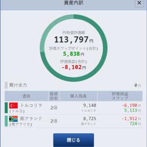 2019/10/08 為替積立の記録『高金利通貨はリスク管理を』