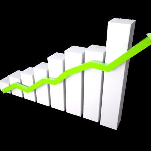 買いポジションの含み益が堅調増で今日も一部利益確定【7月7日のトレード記録】