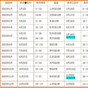 【占星術 ブログ】新月満月カレンダー2022年・天文歴は様々な会社から発売されていて記載の時間にも多少の差が出るのは自然