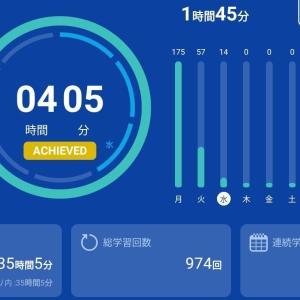 スタディサプリTOEICアプリの学習時間が30時間を超えたのでレビュー。