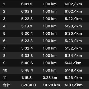 2019/10/05 30km走から3日後の10km