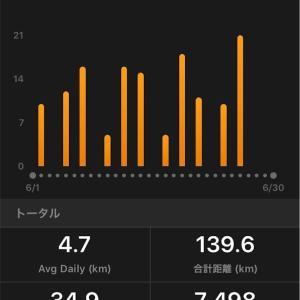 【振り返り】2019年6月、10kmレース