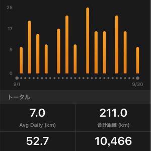 【振り返り】2019年9月、月例マラソン