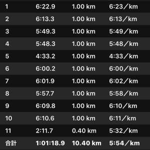 2020/01/24 ジョグ10km