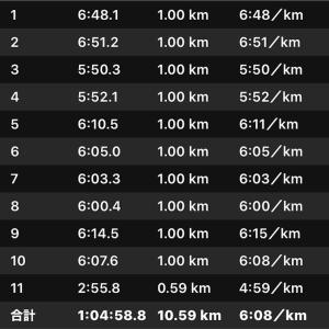 2020/04/03 ジョグ10km