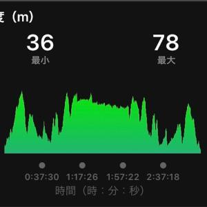 2020/09/16 愛知池マラニック