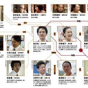 07月27日、梅沢昌代(2020)