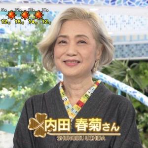 08月07日、内田春菊(2020)