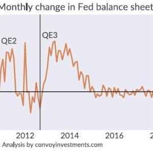 世界的な金融崩壊はすぐそこに?
