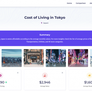 Product Hunt(プロダクトハント)で気になったプロダクト 2019年11月7日(Cost of Live/Gold Fig/Airalo eSIM Store)