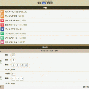 京阪杯予想印