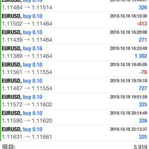 10/18(金) EUR USD