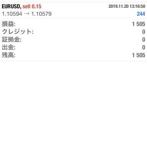 11/21 EUR USD