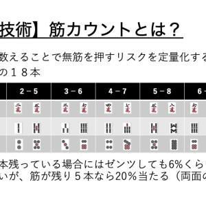 【麻雀技術・筋カウント】上級向けの守備の手法(1/18理論)