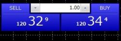 FX為替レートの見方について-画像あり