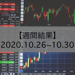 【週間結果】2020.10.26-10.30 +93pips[+57,245円]