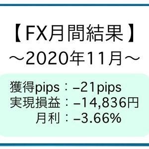 【月間結果】2020年11月 −21pips [−14,836円]