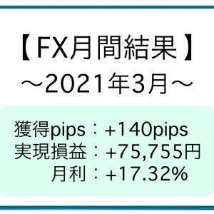 【月間結果】2021年3月 +140pips [+75,755円]