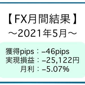 【FX月間結果】2021年5月 −46pips [−25,122円]