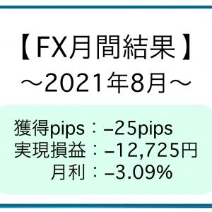 【FX月間結果】2021年8月 −25pips [−12,725円]