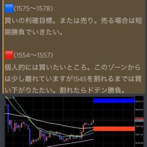 GOLD&ドル円配信1️⃣2️⃣