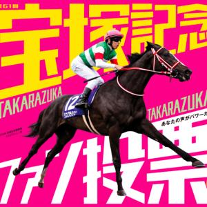 競馬 宝塚記念ファン投票で液晶テレビ8K AQUOS70型テレビほかが当たる超豪華懸賞!
