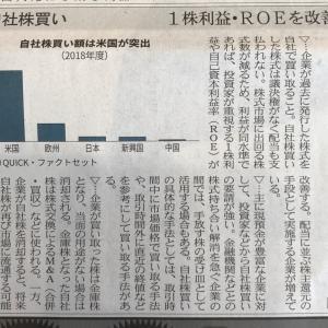 【ニュース:日経新聞】