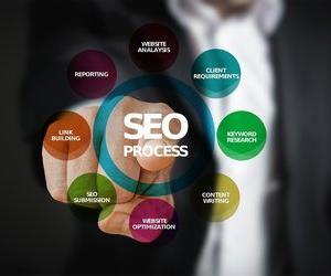 検索結果で上位に表示させたい人におすすめのSEOテンプレートソフト